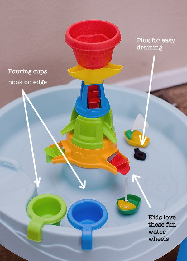 step2 water works table review rh littleearthlingblog com